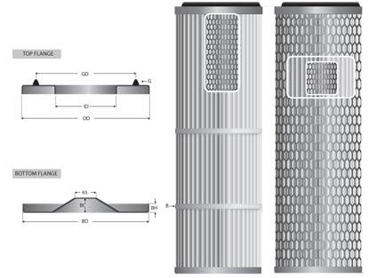 Cartucce DIN - 2